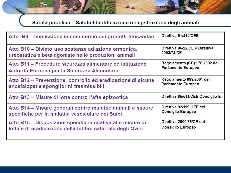Sanità pubblica – Salute-Identificazione e registrazione degli animali