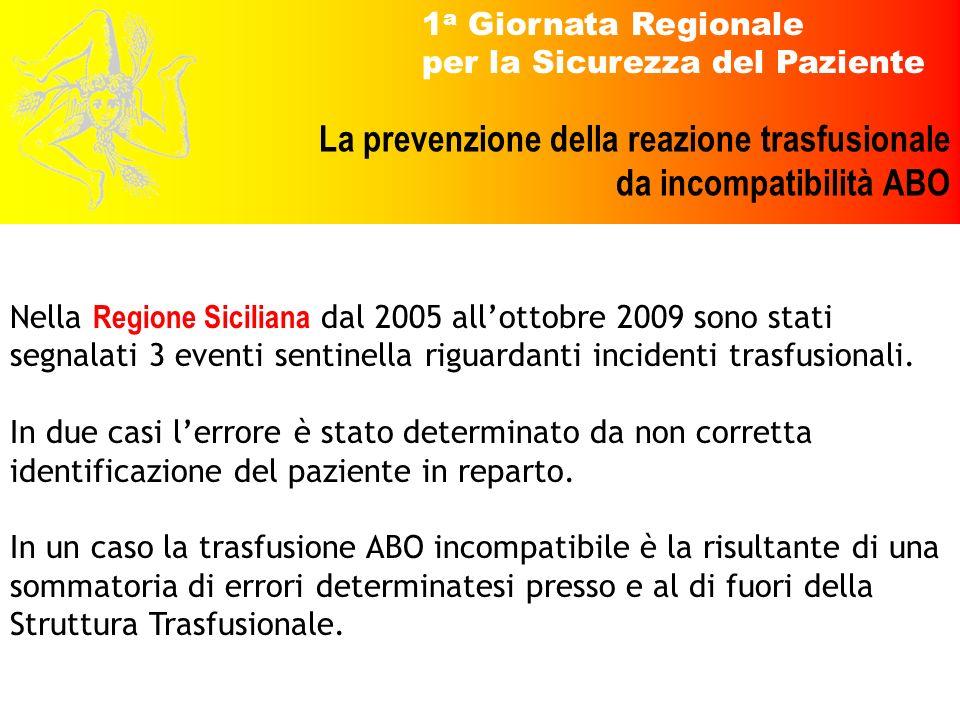 Nella Regione Siciliana dal 2005 all'ottobre 2009 sono stati segnalati 3 eventi sentinella riguardanti incidenti trasfusionali.