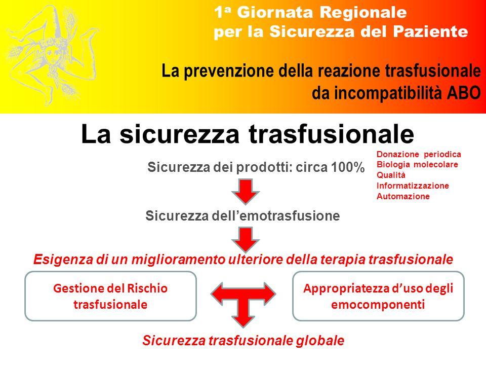 La sicurezza trasfusionale