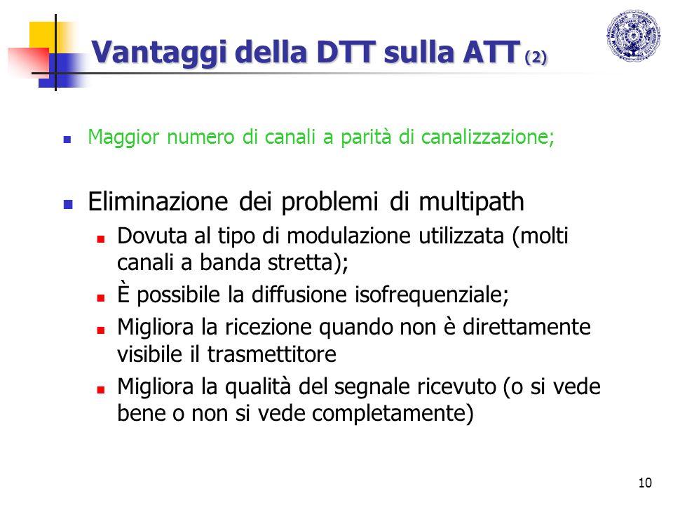 Vantaggi della DTT sulla ATT (2)
