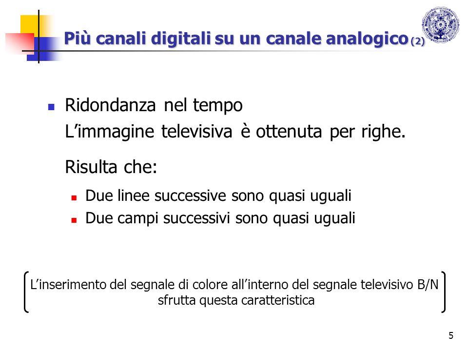 Più canali digitali su un canale analogico (2)