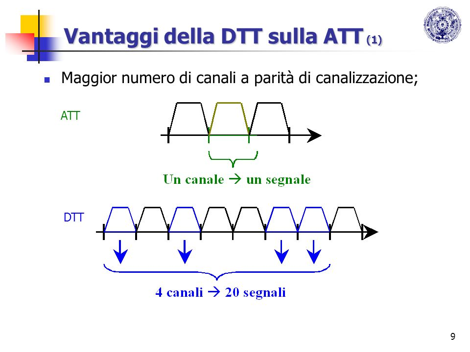 Vantaggi della DTT sulla ATT (1)