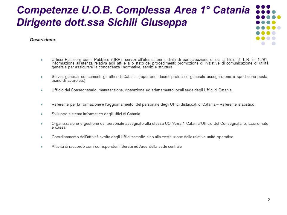 Competenze U. O. B. Complessa Area 1° Catania Dirigente dott