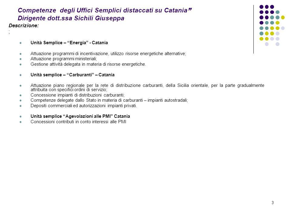 Competenze degli Uffici Semplici distaccati su Catania Dirigente dott