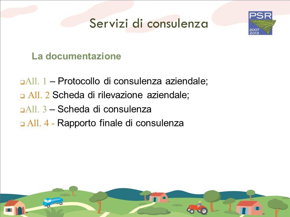 Servizi di consulenza La documentazione