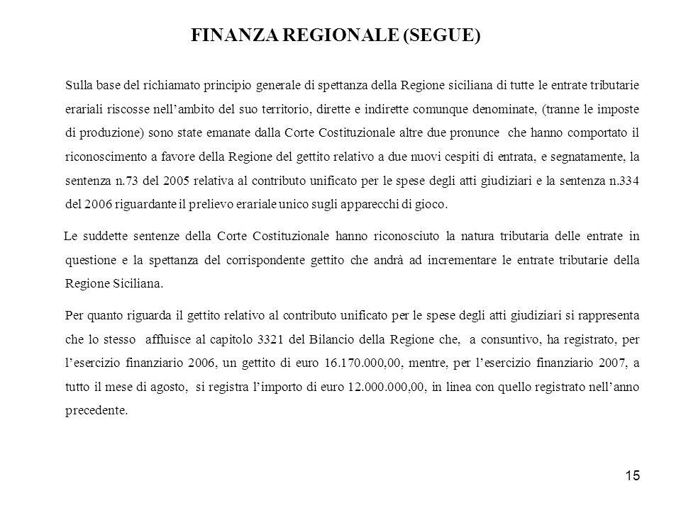 FINANZA REGIONALE (SEGUE)