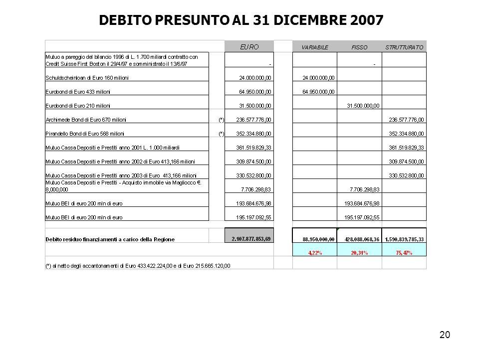DEBITO PRESUNTO AL 31 DICEMBRE 2007
