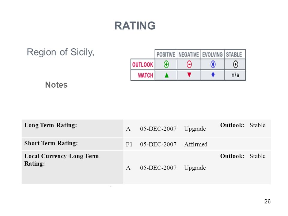 RATING Region of Sicily, Notes Long Term Rating: A 05-DEC-2007 Upgrade