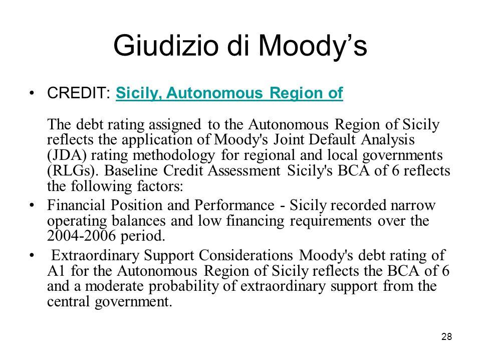 Giudizio di Moody's