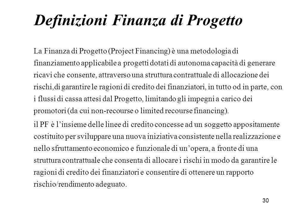 Definizioni Finanza di Progetto