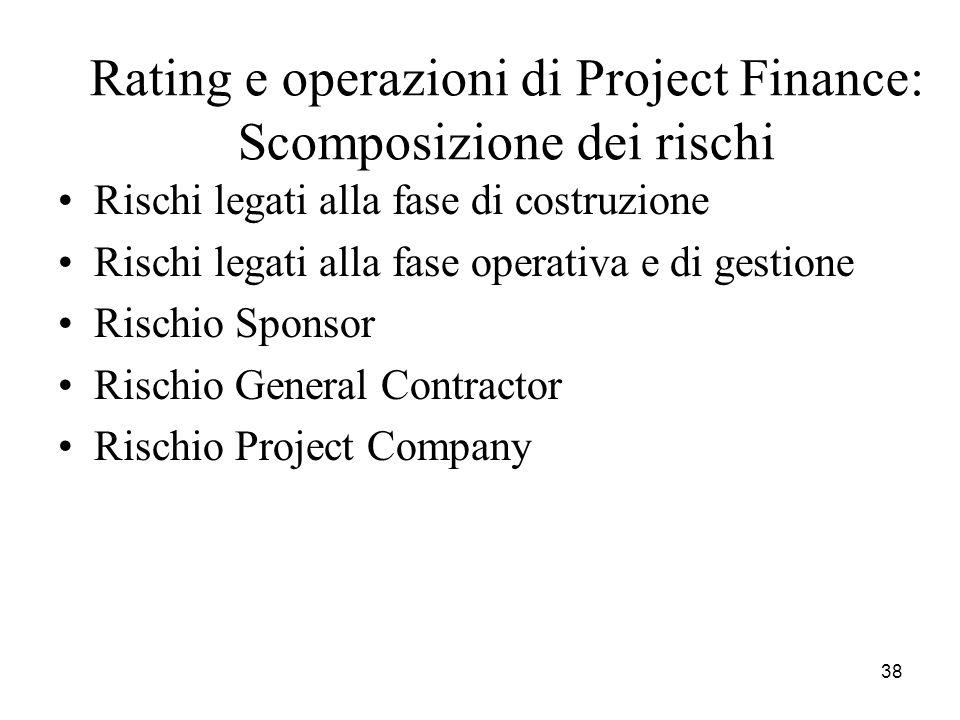 Rating e operazioni di Project Finance: Scomposizione dei rischi