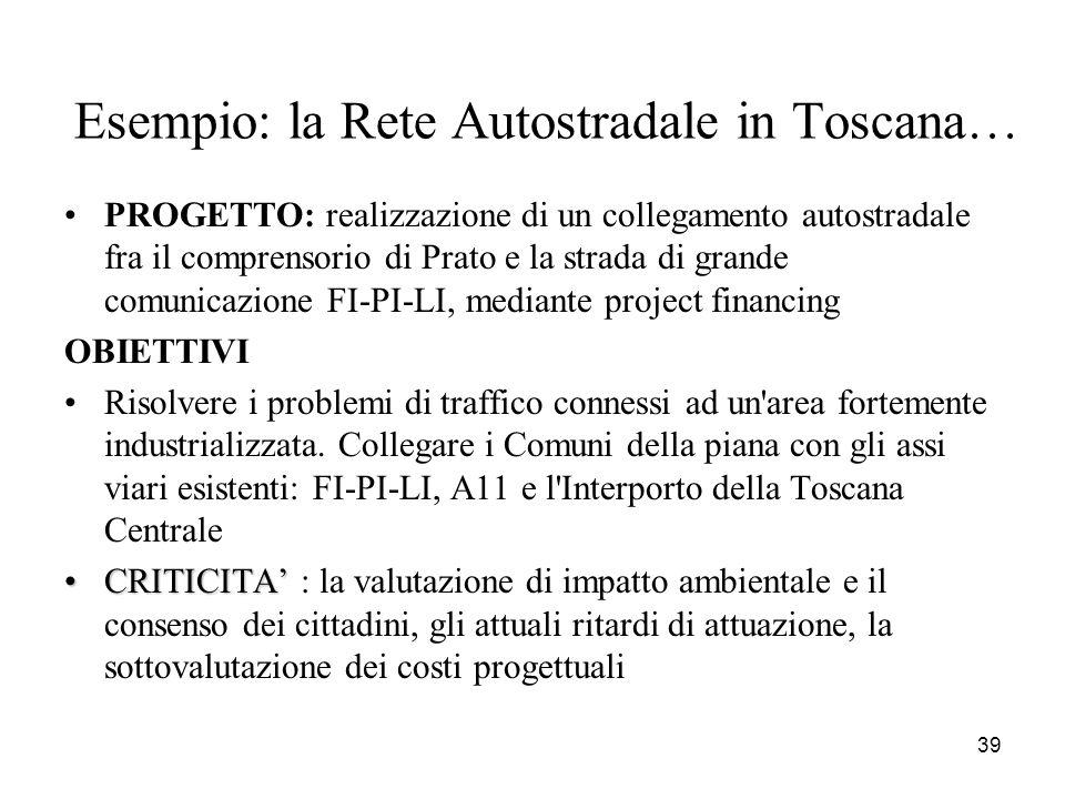 Esempio: la Rete Autostradale in Toscana…