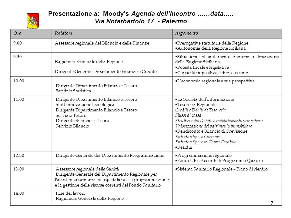 Presentazione a: Moody's Agenda dell'Incontro ……data…