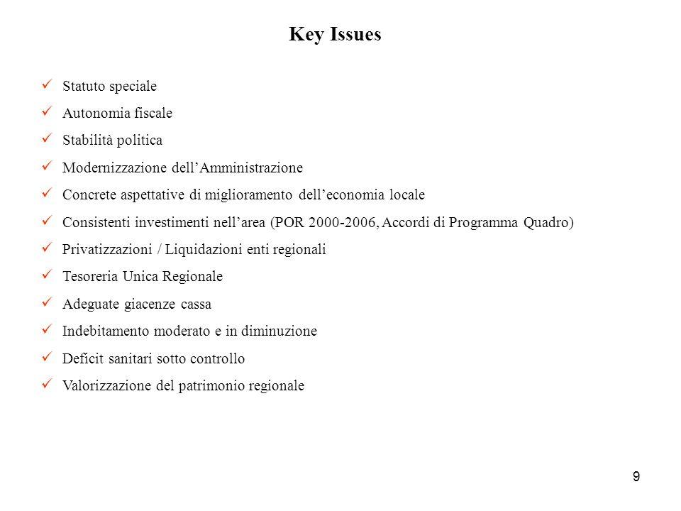 Key Issues Statuto speciale Autonomia fiscale Stabilità politica