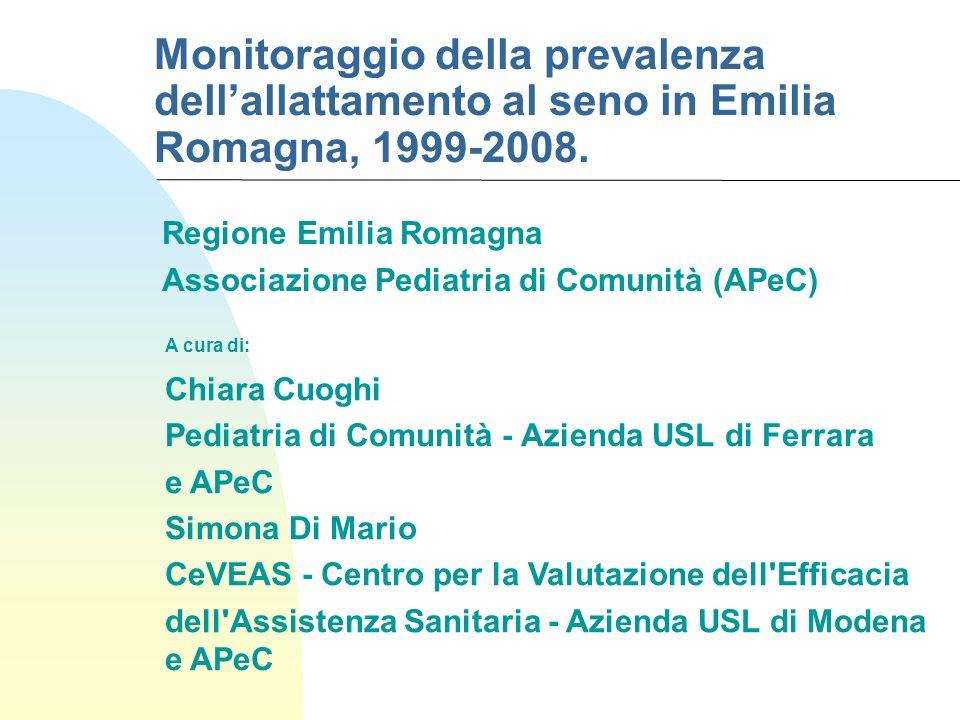 Monitoraggio della prevalenza dell'allattamento al seno in Emilia Romagna, 1999-2008.