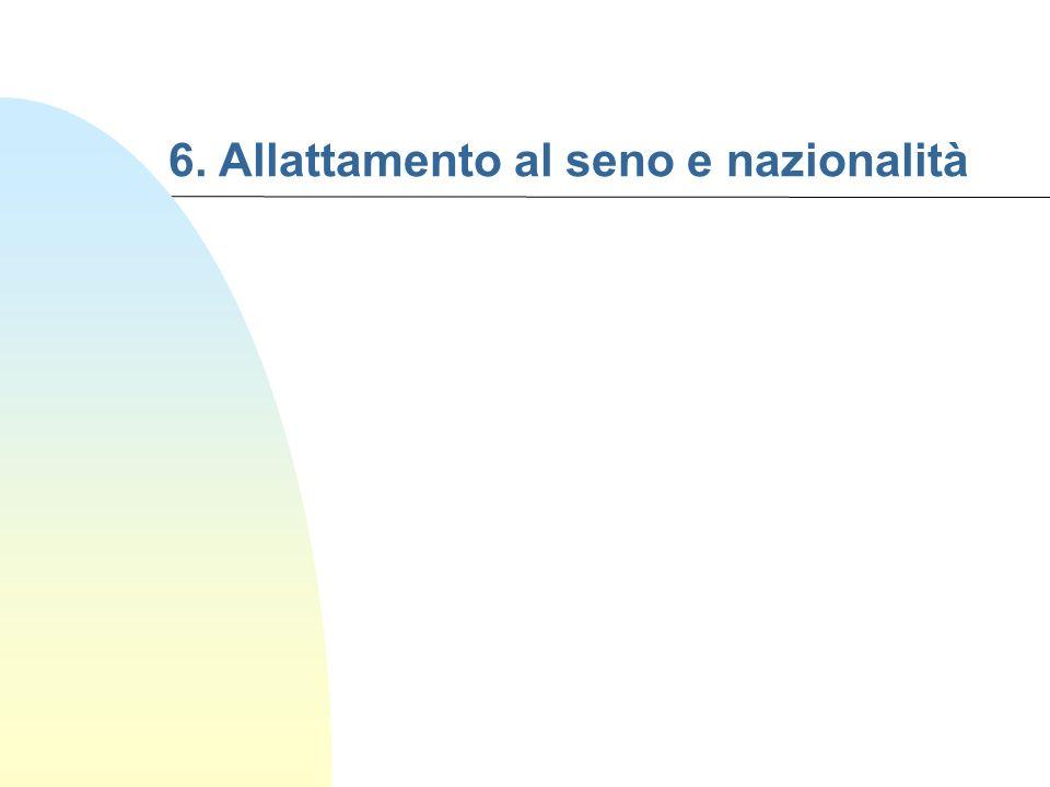6. Allattamento al seno e nazionalità