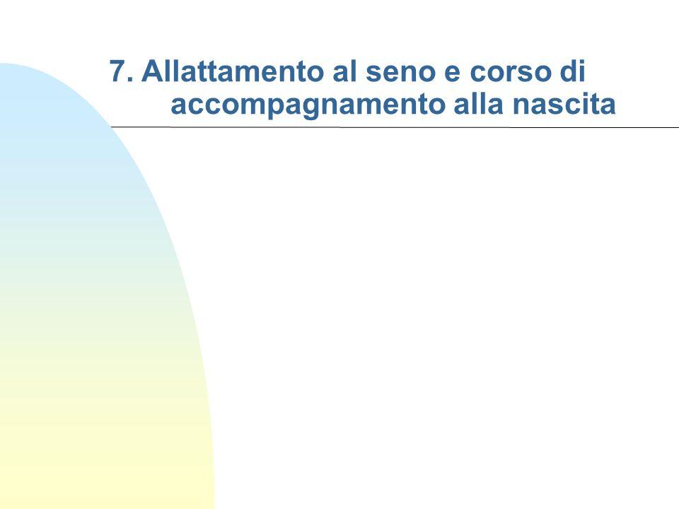 7. Allattamento al seno e corso di accompagnamento alla nascita