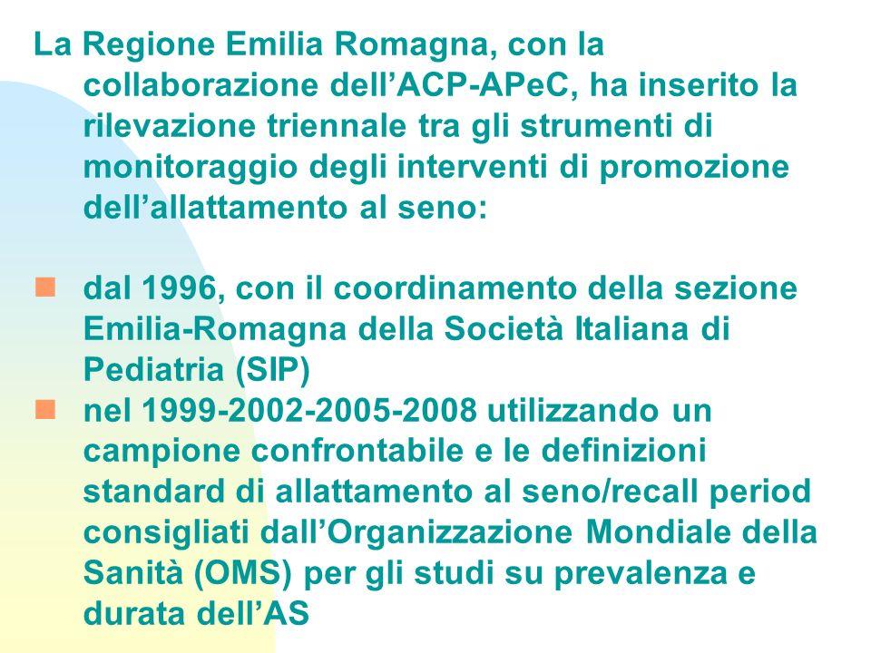 La Regione Emilia Romagna, con la collaborazione dell'ACP-APeC, ha inserito la rilevazione triennale tra gli strumenti di monitoraggio degli interventi di promozione dell'allattamento al seno: