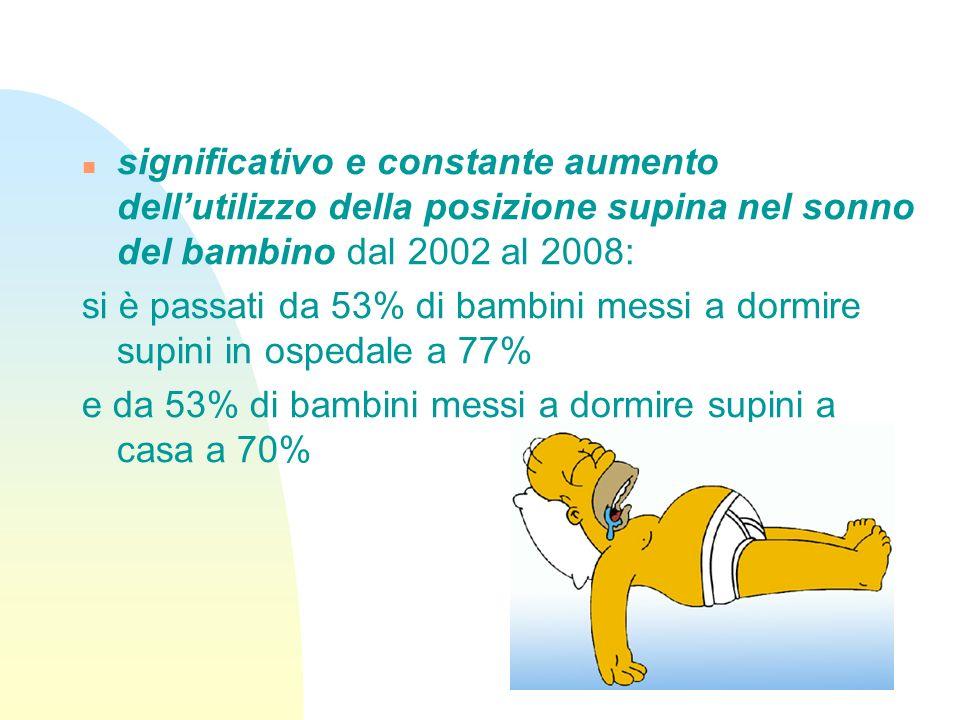 significativo e constante aumento dell'utilizzo della posizione supina nel sonno del bambino dal 2002 al 2008: