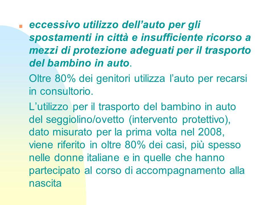 eccessivo utilizzo dell'auto per gli spostamenti in città e insufficiente ricorso a mezzi di protezione adeguati per il trasporto del bambino in auto.