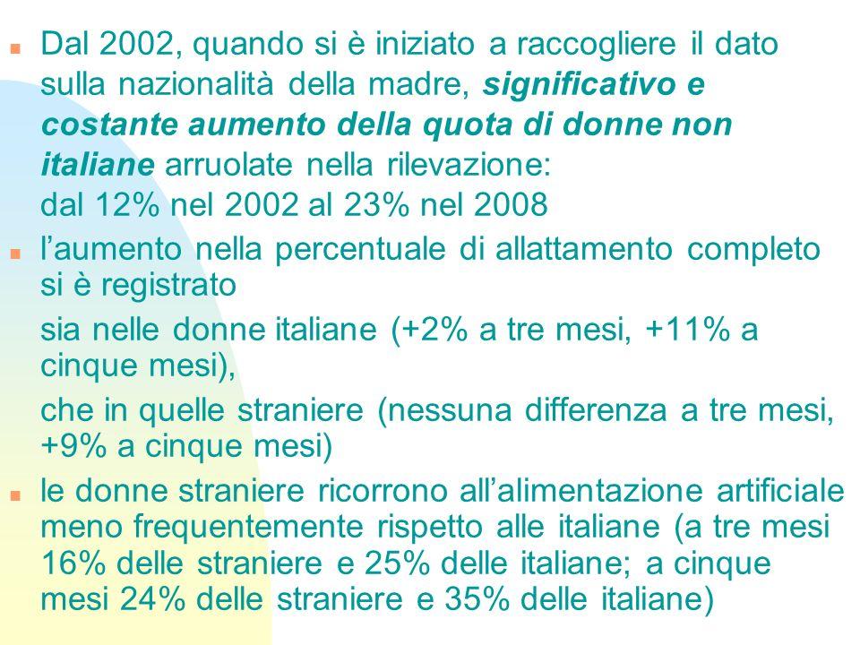 Dal 2002, quando si è iniziato a raccogliere il dato sulla nazionalità della madre, significativo e costante aumento della quota di donne non italiane arruolate nella rilevazione: