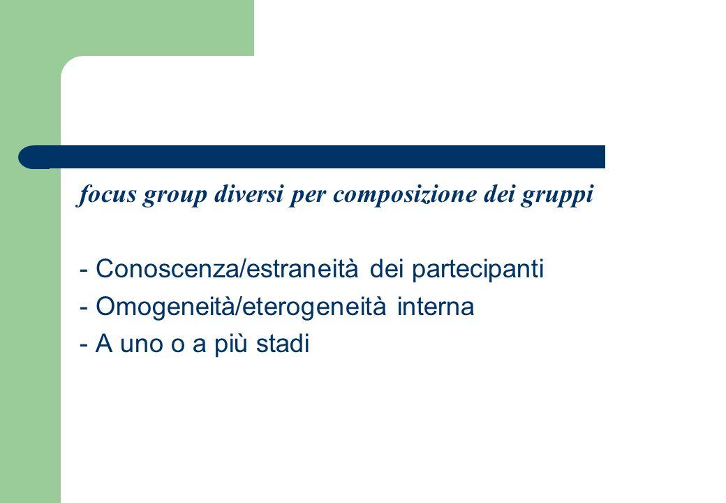 focus group diversi per composizione dei gruppi