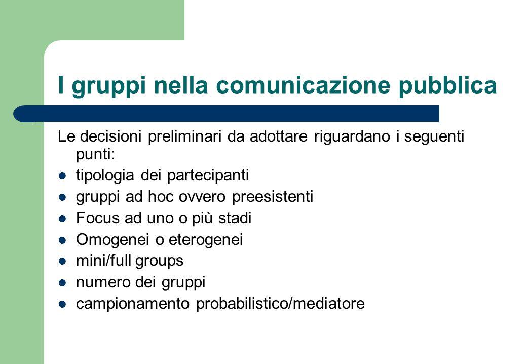 I gruppi nella comunicazione pubblica