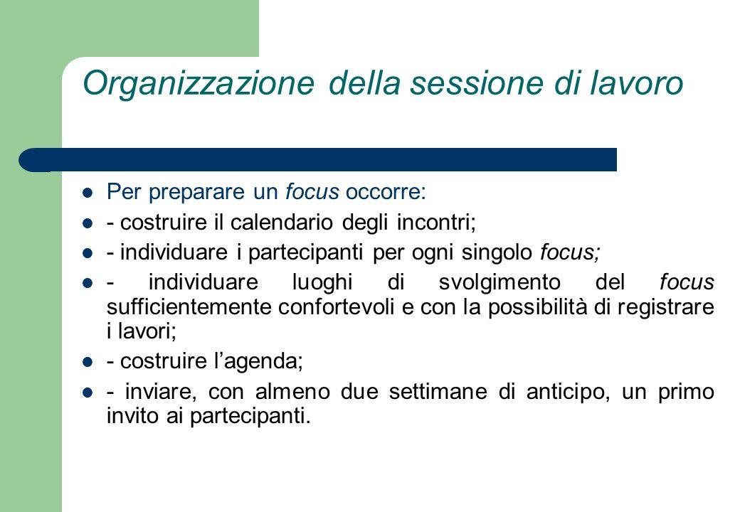 Organizzazione della sessione di lavoro