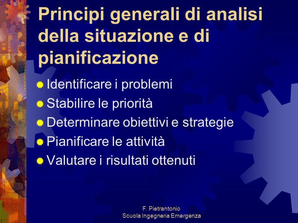 Principi generali di analisi della situazione e di pianificazione