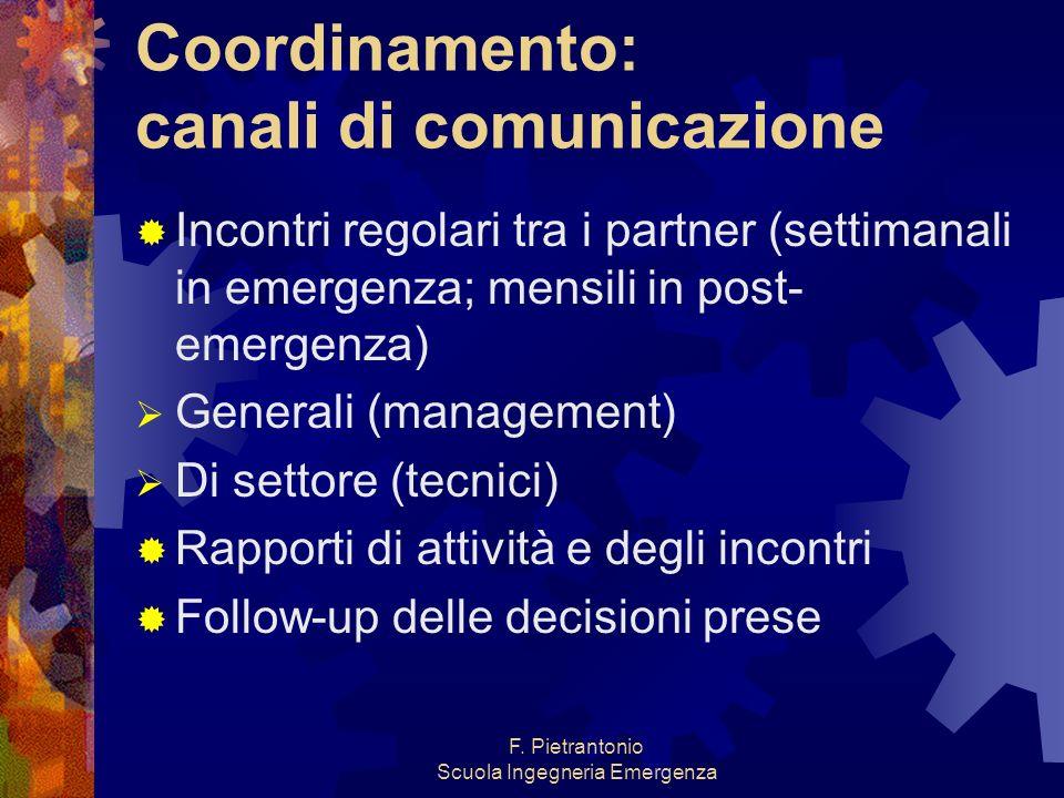 Coordinamento: canali di comunicazione