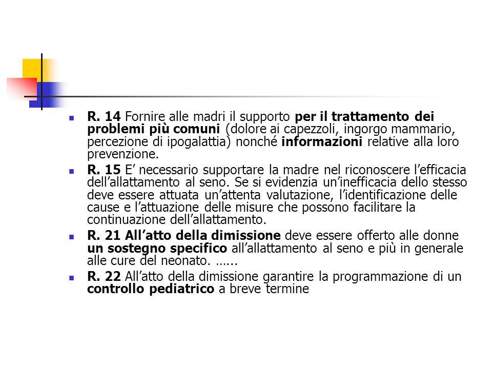 R. 14 Fornire alle madri il supporto per il trattamento dei problemi più comuni (dolore ai capezzoli, ingorgo mammario, percezione di ipogalattia) nonché informazioni relative alla loro prevenzione.