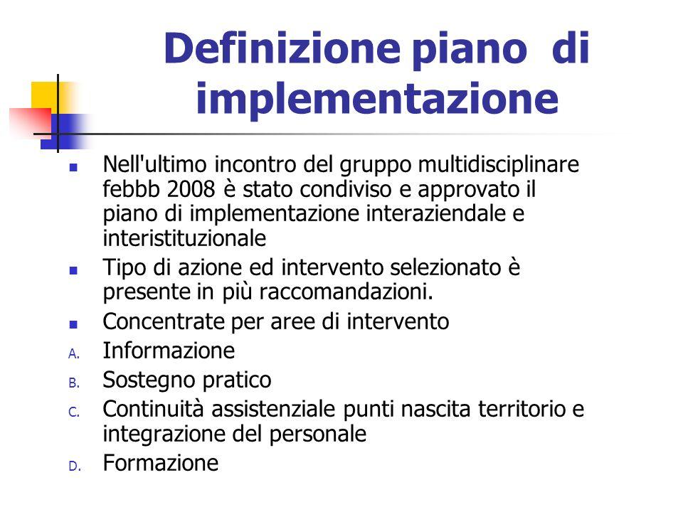 Definizione piano di implementazione