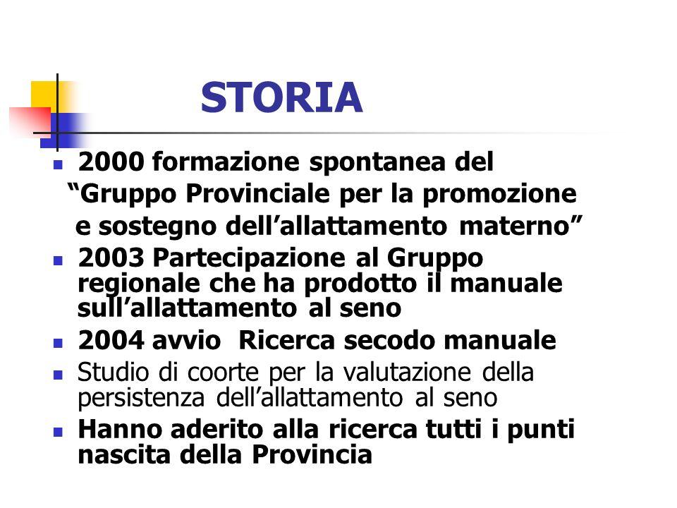 STORIA 2000 formazione spontanea del