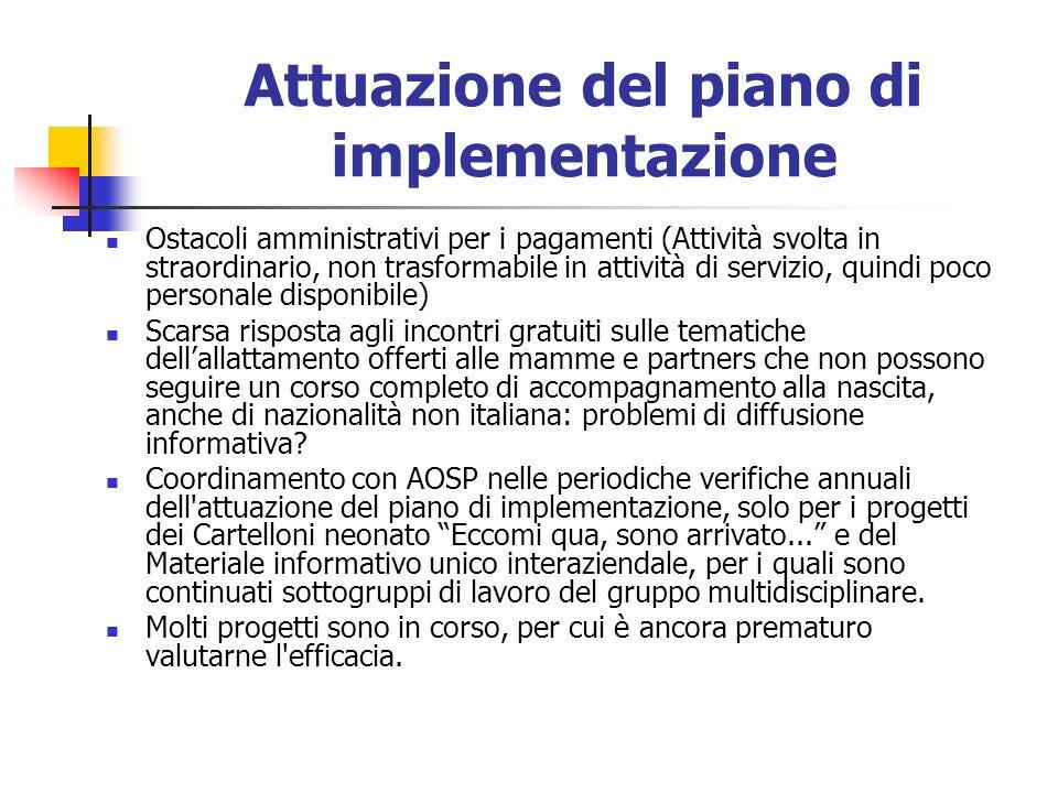 Attuazione del piano di implementazione