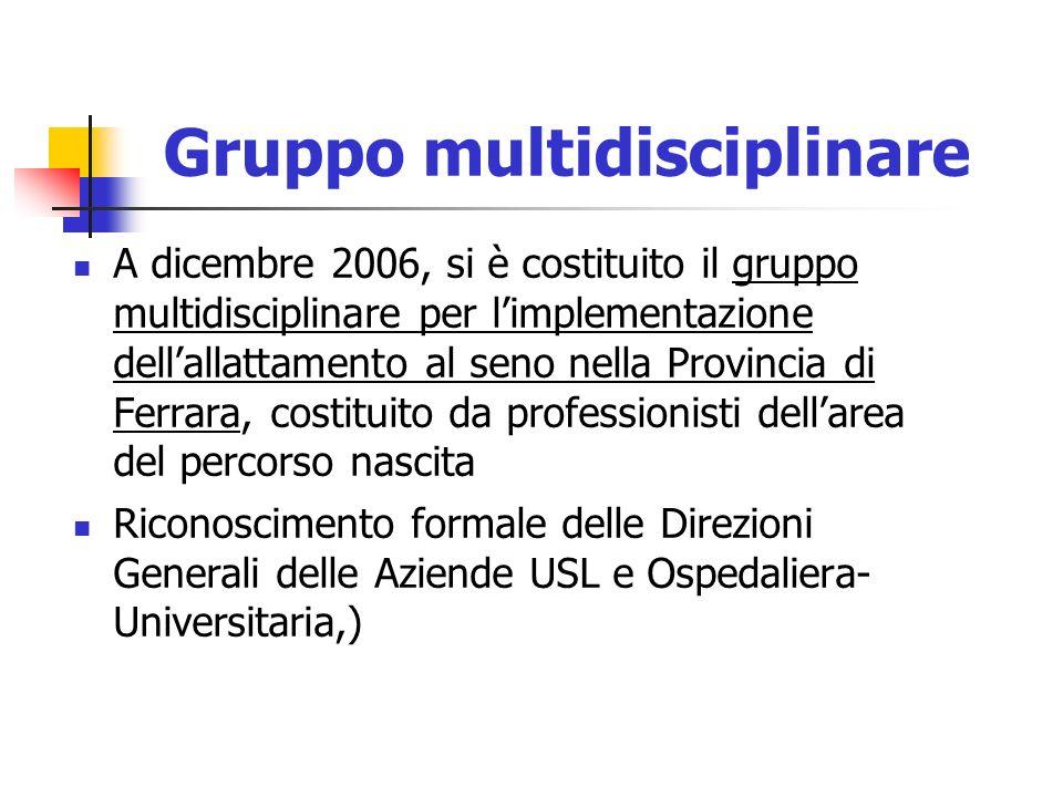 Gruppo multidisciplinare