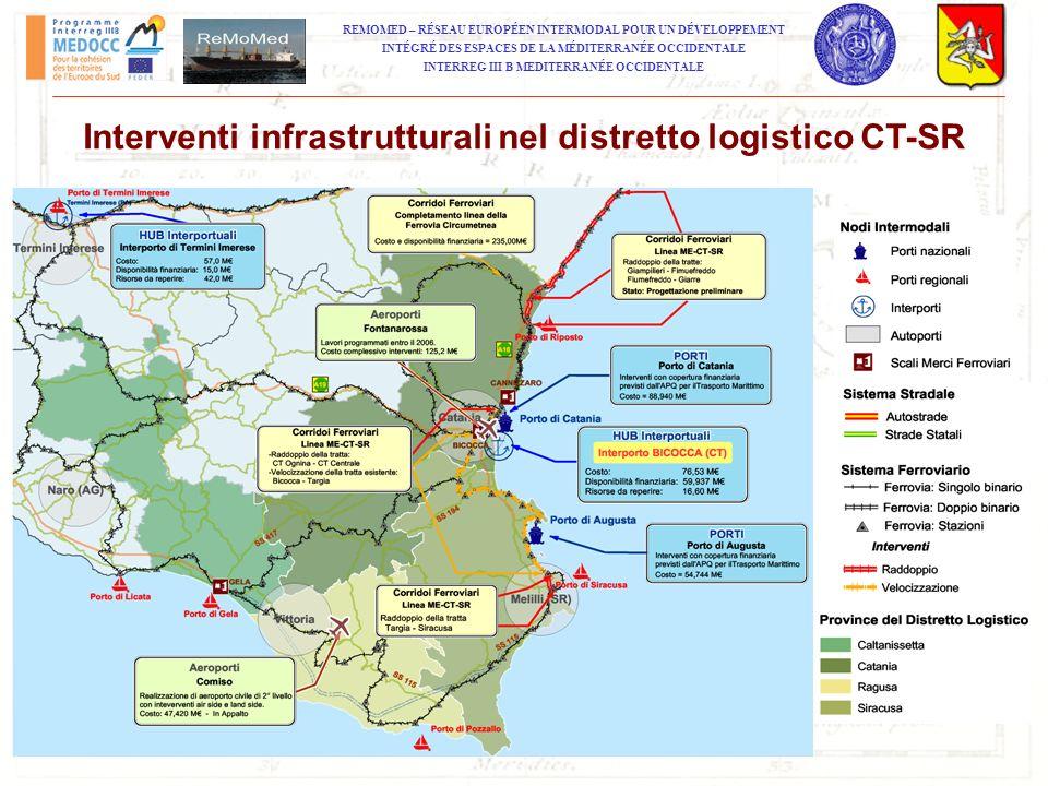 Interventi infrastrutturali nel distretto logistico CT-SR