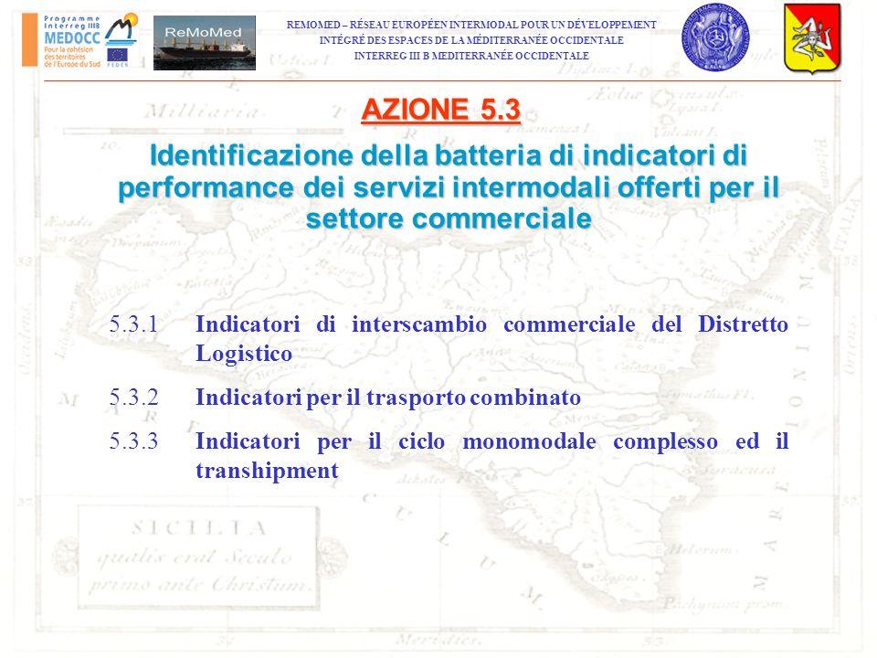 AZIONE 5.3Identificazione della batteria di indicatori di performance dei servizi intermodali offerti per il settore commerciale.
