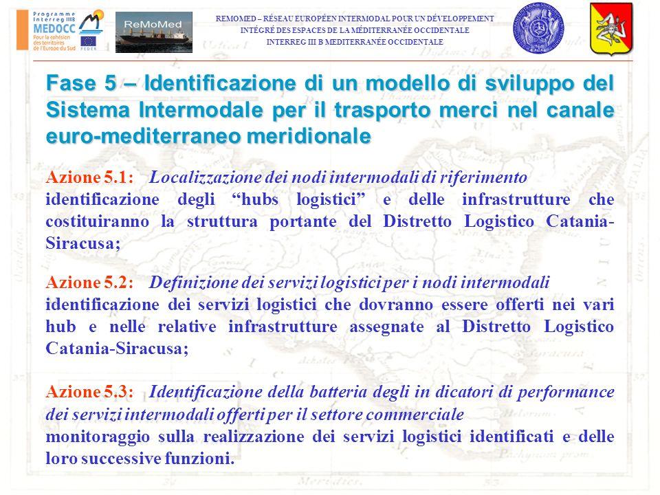 Fase 5 – Identificazione di un modello di sviluppo del Sistema Intermodale per il trasporto merci nel canale euro-mediterraneo meridionale