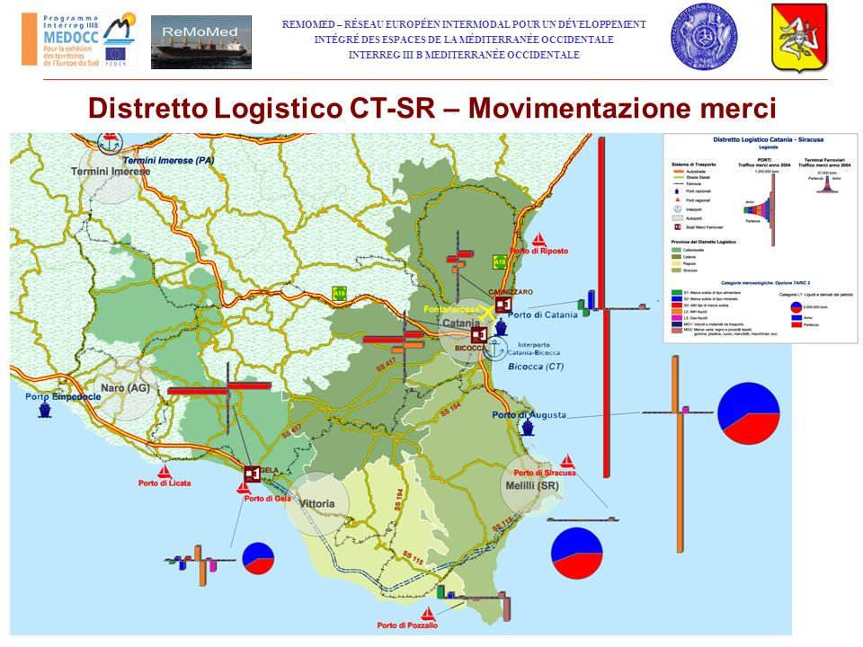 Distretto Logistico CT-SR – Movimentazione merci