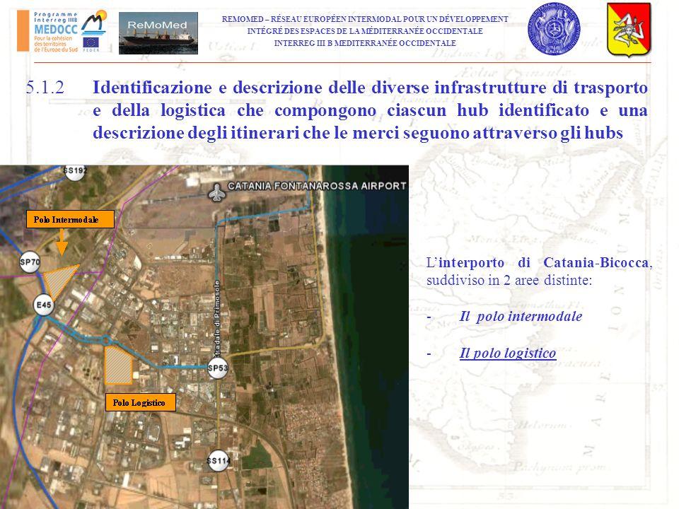 5.1.2 Identificazione e descrizione delle diverse infrastrutture di trasporto e della logistica che compongono ciascun hub identificato e una descrizione degli itinerari che le merci seguono attraverso gli hubs