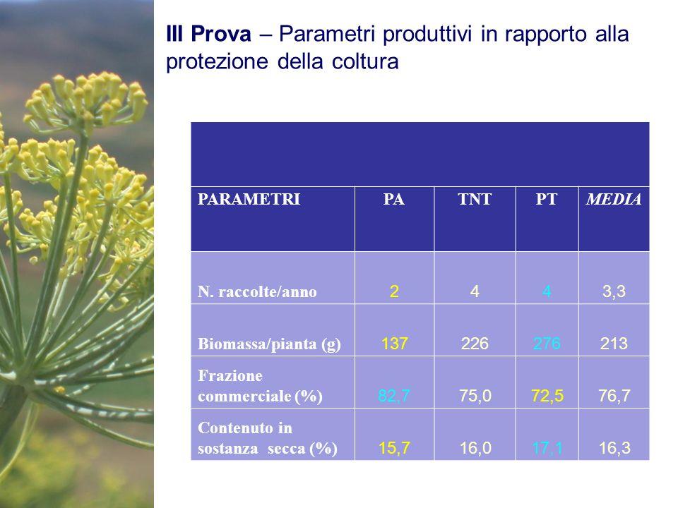 III Prova – Parametri produttivi in rapporto alla protezione della coltura