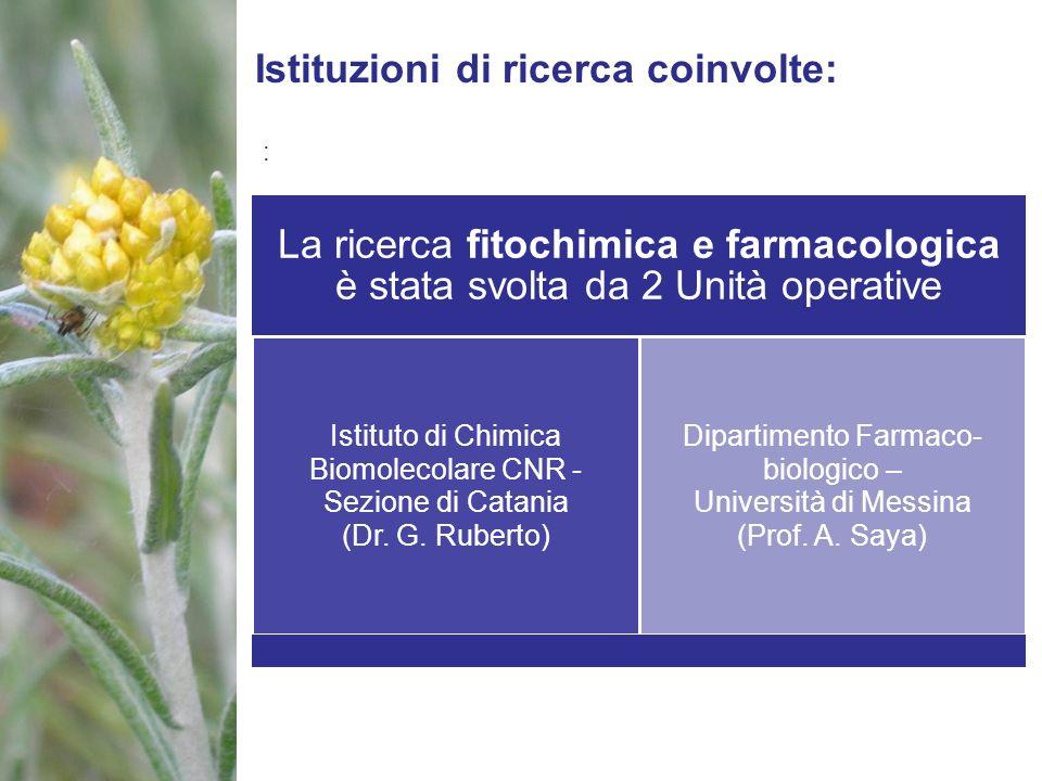 Istituzioni di ricerca coinvolte: