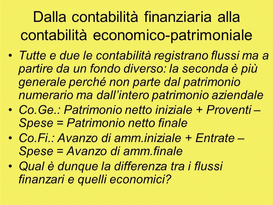 Dalla contabilità finanziaria alla contabilità economico-patrimoniale