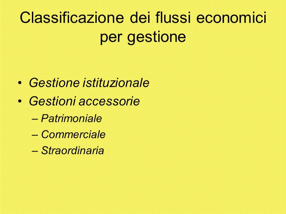 Classificazione dei flussi economici per gestione