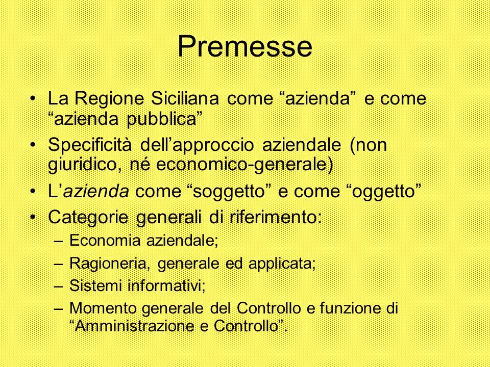 Premesse La Regione Siciliana come azienda e come azienda pubblica