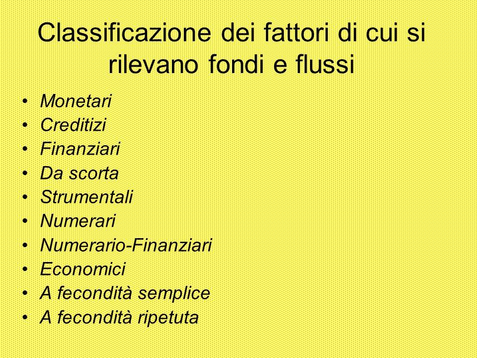 Classificazione dei fattori di cui si rilevano fondi e flussi