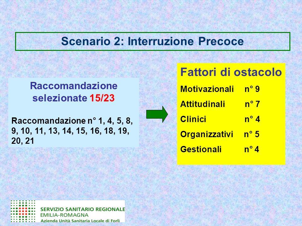 Scenario 2: Interruzione Precoce Raccomandazione selezionate 15/23