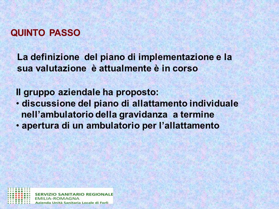 QUINTO PASSO La definizione del piano di implementazione e la. sua valutazione è attualmente è in corso.