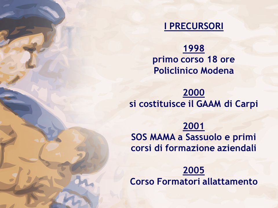 si costituisce il GAAM di Carpi 2001