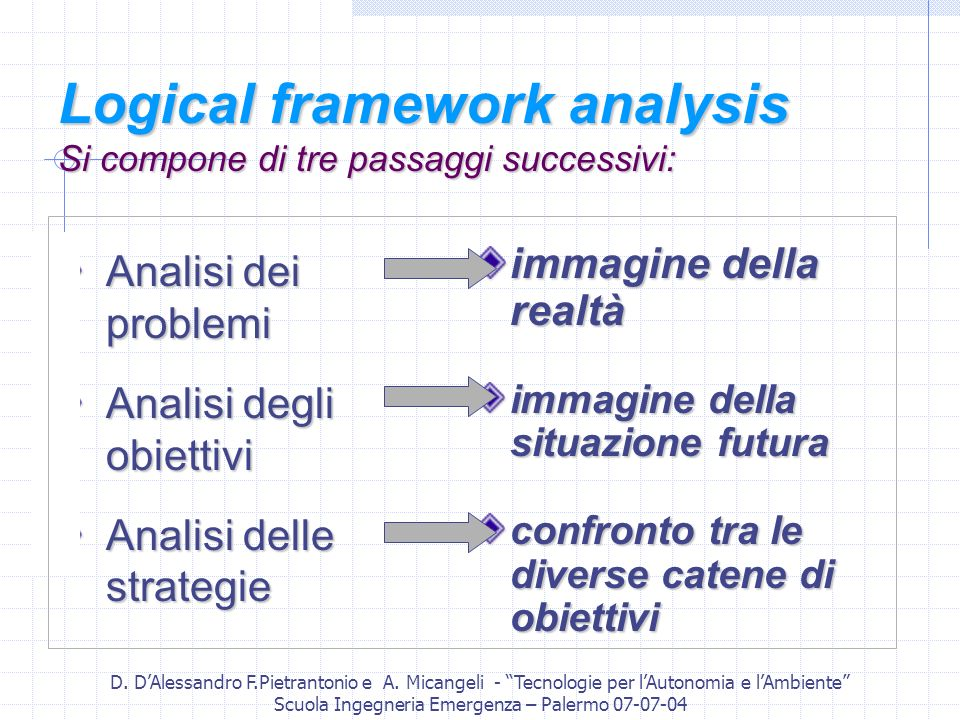 Logical framework analysis Si compone di tre passaggi successivi: